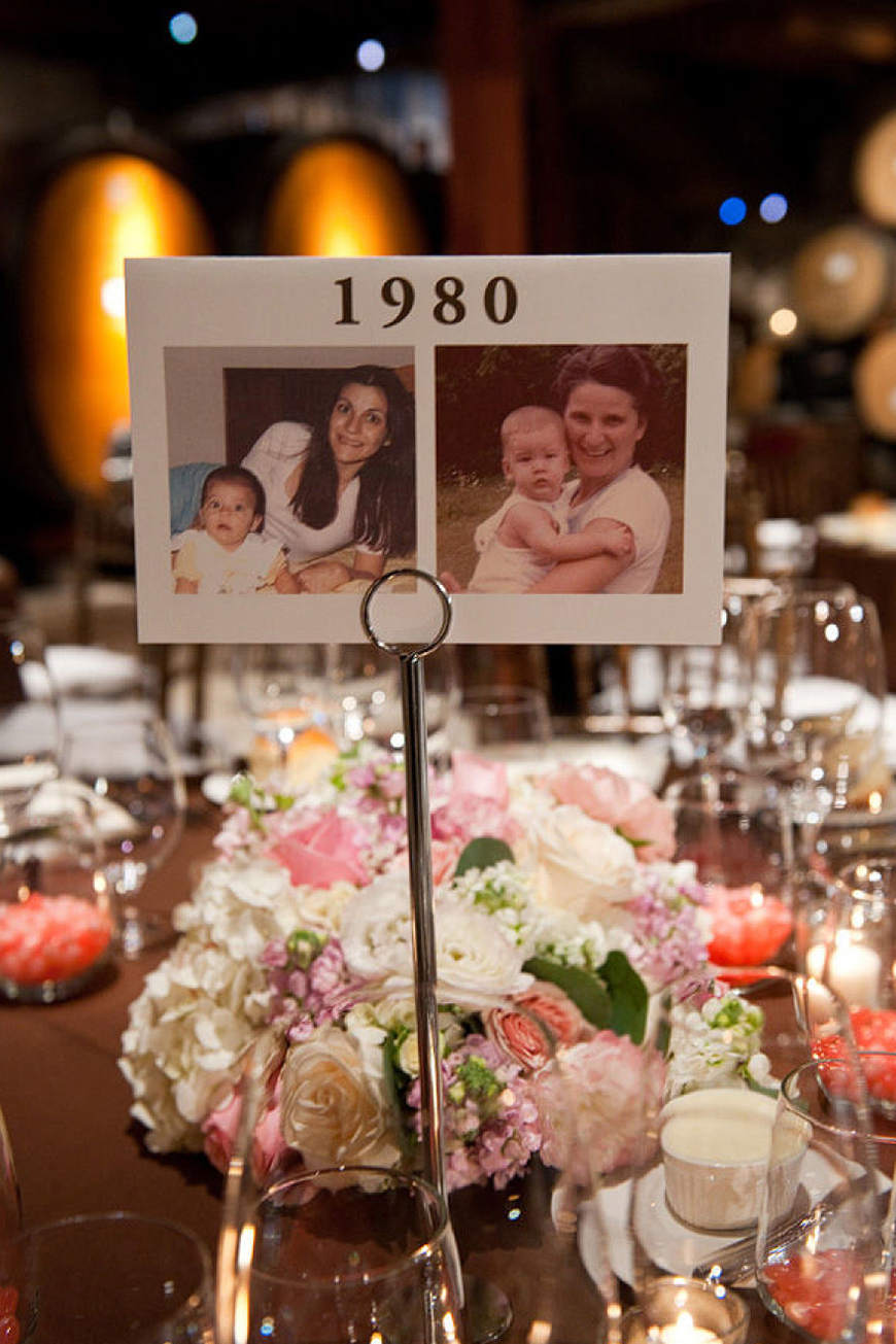 Top 5 Themes For Your Wedding Table Names - Photos | CHWV