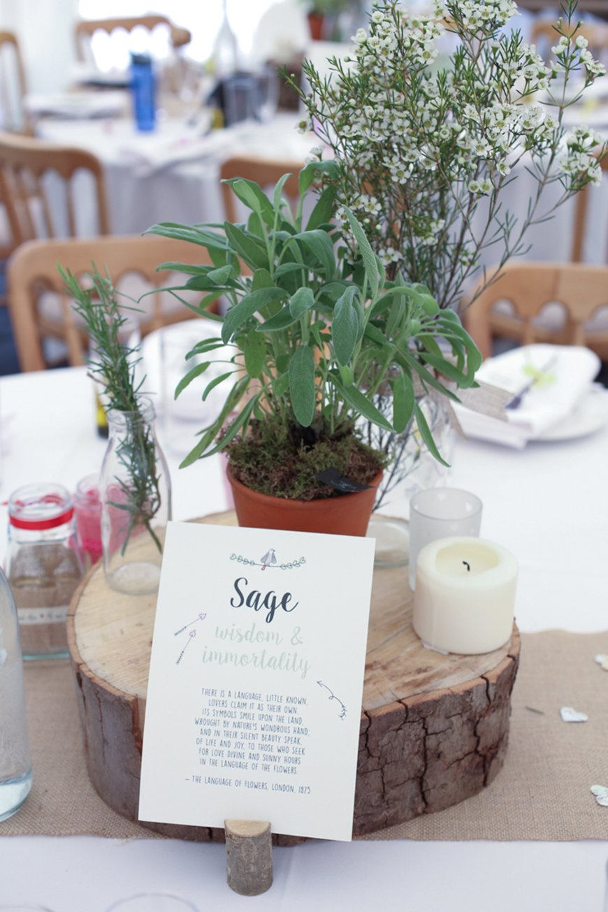 Top 5 Themes For Your Wedding Table Names - Tasty | CHWV