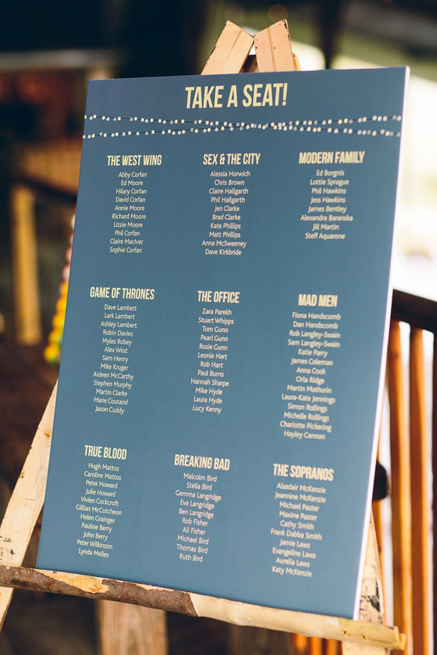 Top 5 Themes For Your Wedding Table Names - Personal | CHWV
