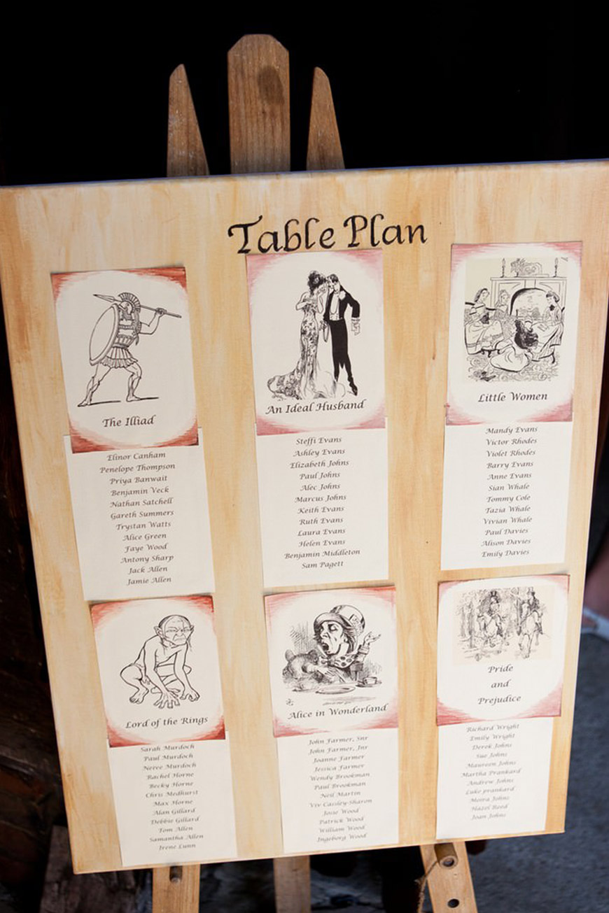 table names wedding. Wedding Table Name Ideas To Keep The Groom Happy | CHWV Names