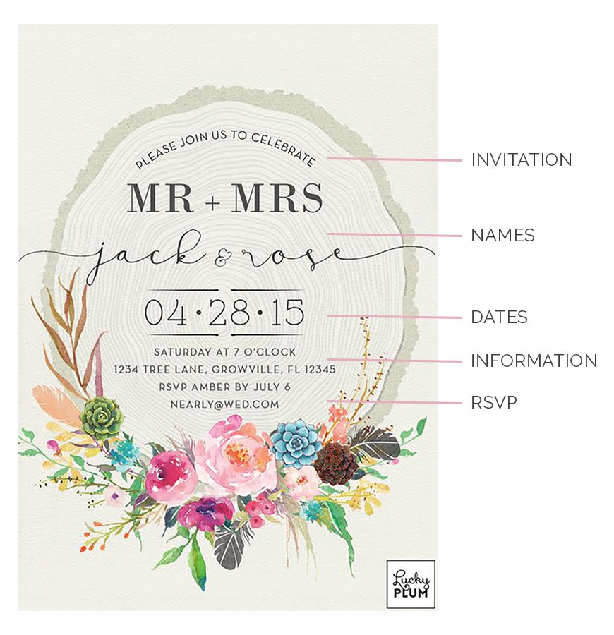 writing your day invitations wedding invitation wording chwv
