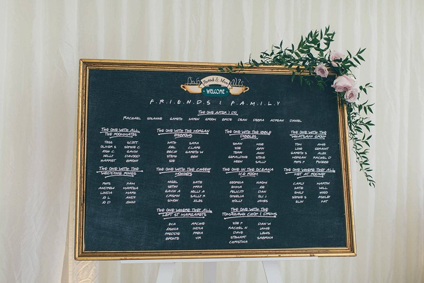 30 Amazing Wedding Table Name Ideas - The one with the wedding | CHWV