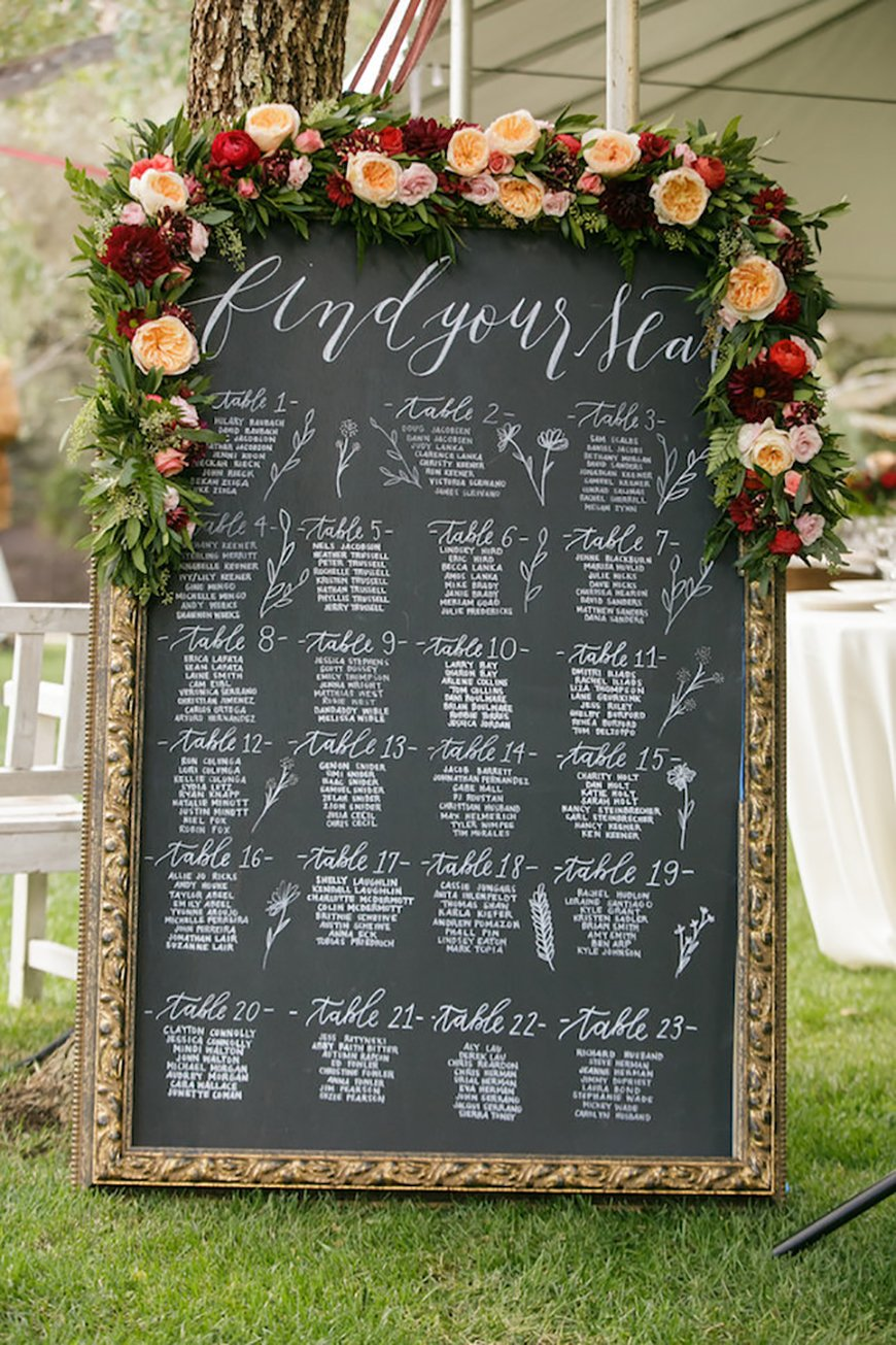 Wedding Planning Gifts For Bride: Peach Wedding Table Plan Ideas