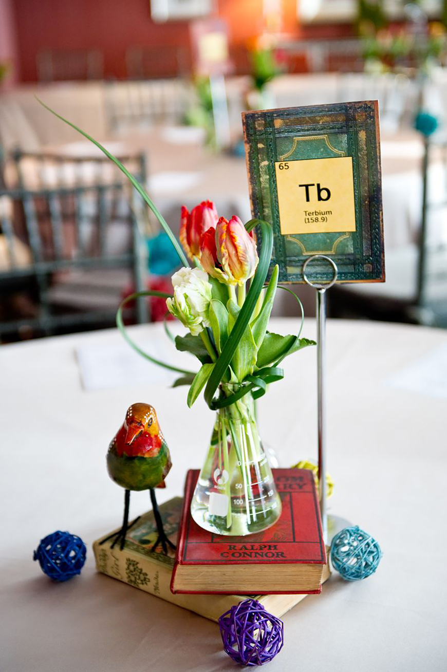 30 Amazing Wedding Table Name Ideas - Crazy about science | CHWV