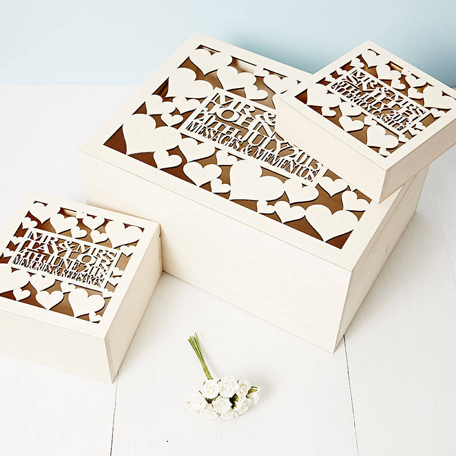 Wedding No Gift Box : Your Post-Wedding To-Do ListCollect your keepsakes CHWV